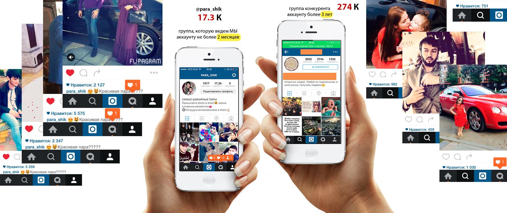 администрирование Instagram инструменты
