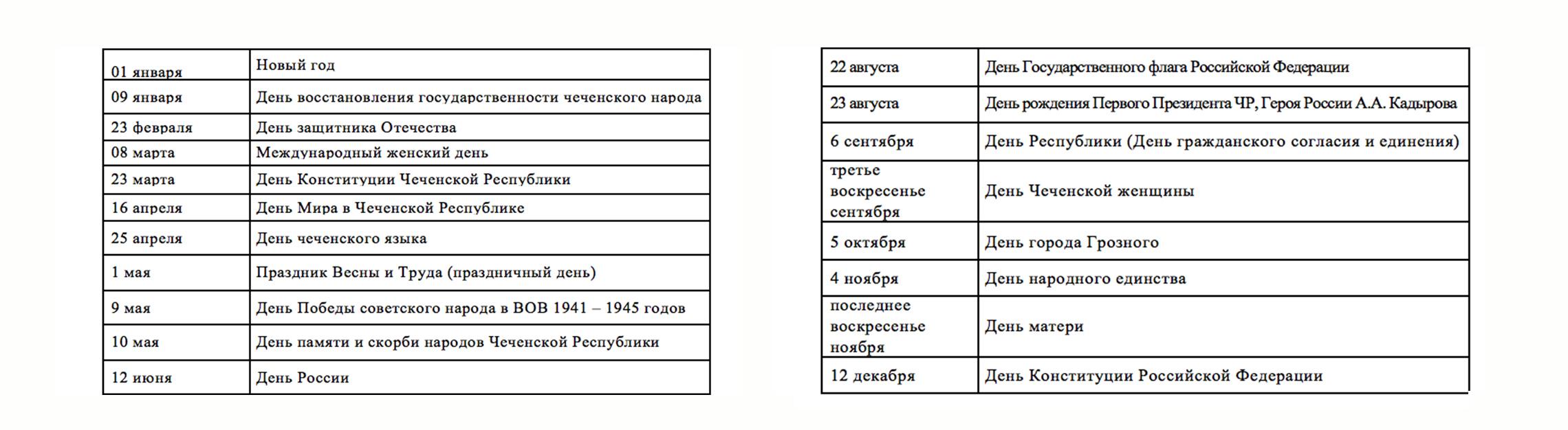РАЗМЕЩЕНИЕ РЕКЛАМЫ НА ГОРОДСКИХ ПРАЗДНИКАХ даты